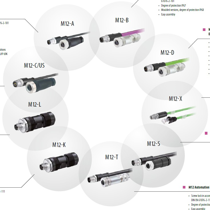 IEC 61076-2-101 Circular connectors – Detail specification for M12